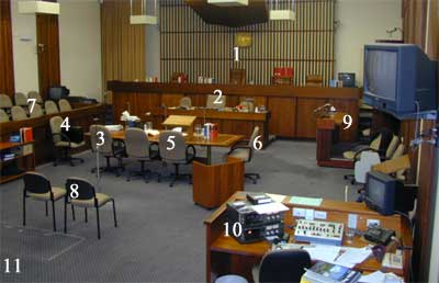 ACT Supreme Court courtroom