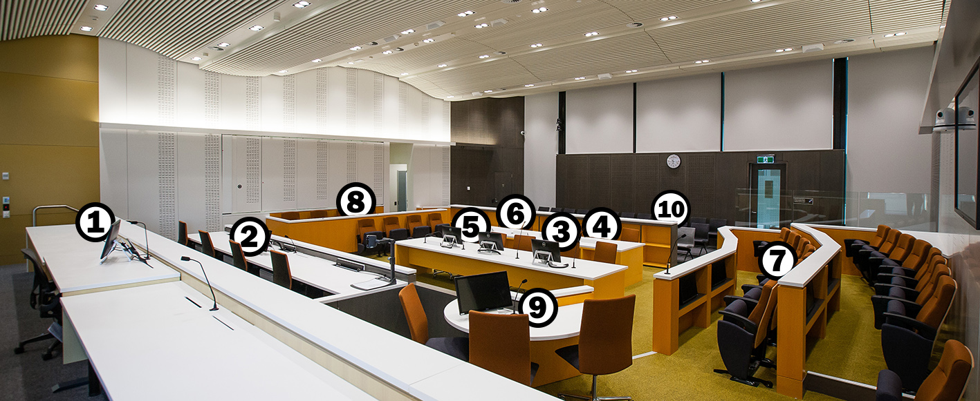 Courtroom with Numbered positions